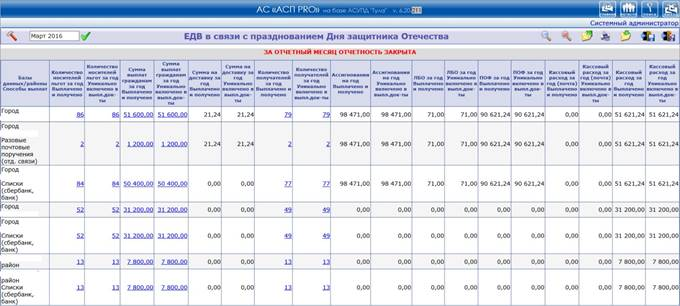 Финансово экономическая отчетность Предприятия отчет по практике Финансово экономическая отчетность предприятия отчет по практике файлом